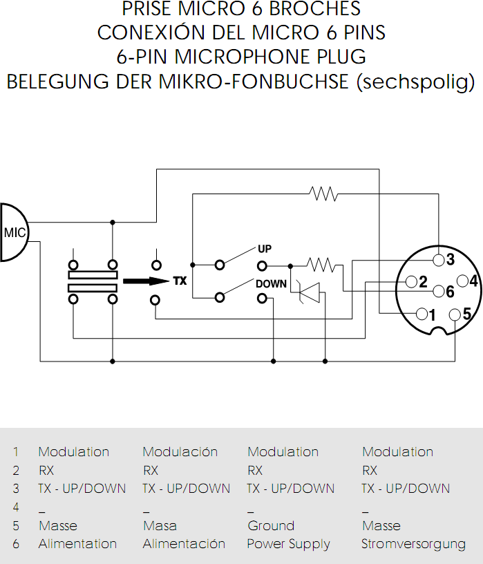 Uniden 5 Pin Mic Wiring - Wiring Diagram Online on