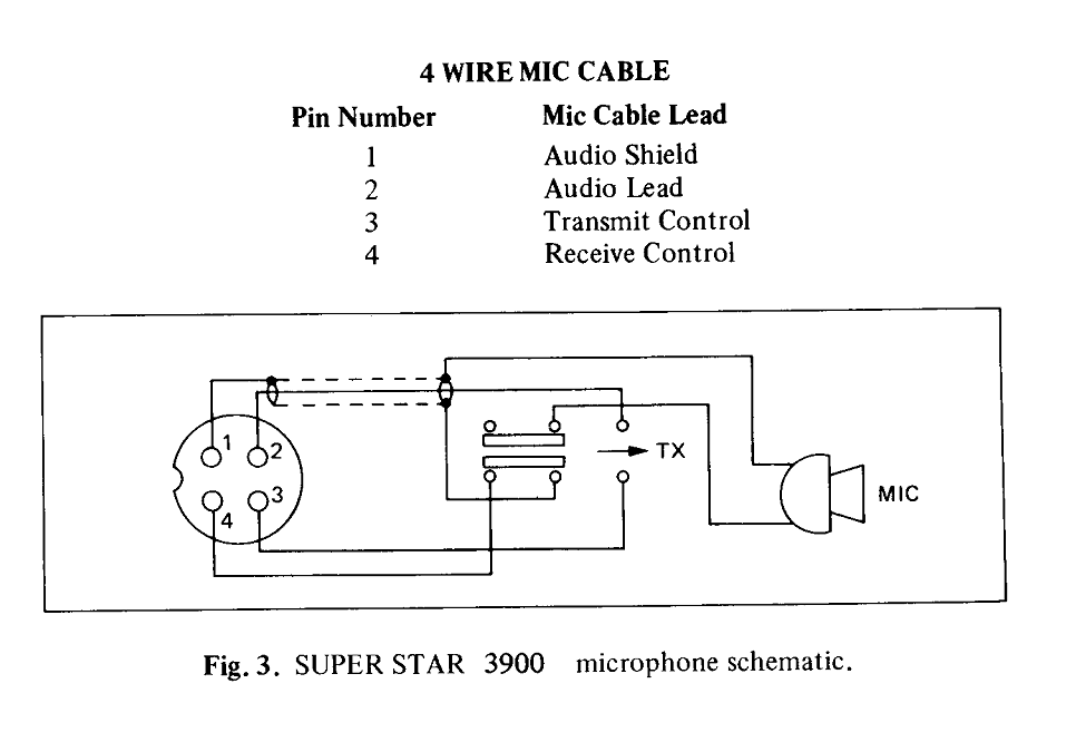 Marvelous Turner Mic Wiring Diagrams Basic Electronics Wiring Diagram Wiring 101 Photwellnesstrialsorg